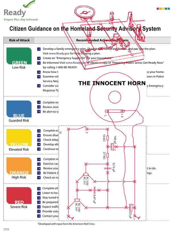 Innocent Horn